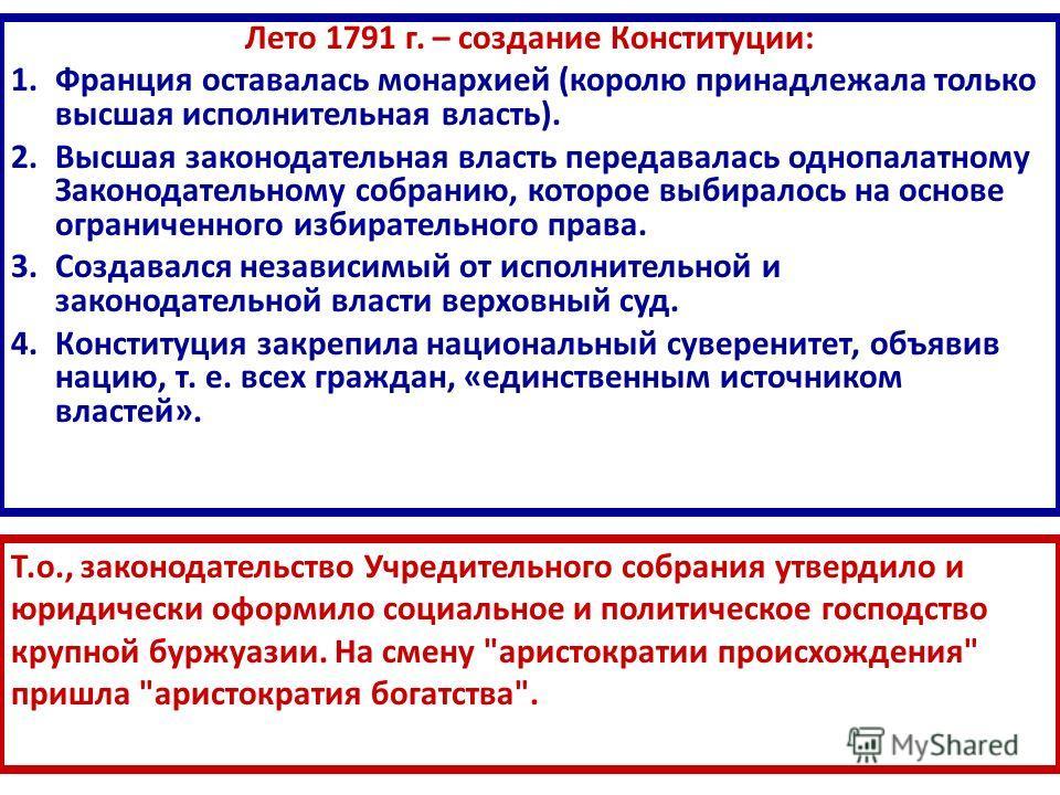 Лето 1791 г. – создание Конституции: 1.Франция оставалась монархией (королю принадлежала только высшая исполнительная власть). 2.Высшая законодательная власть передавалась однопалатному Законодательному собранию, которое выбиралось на основе ограниче