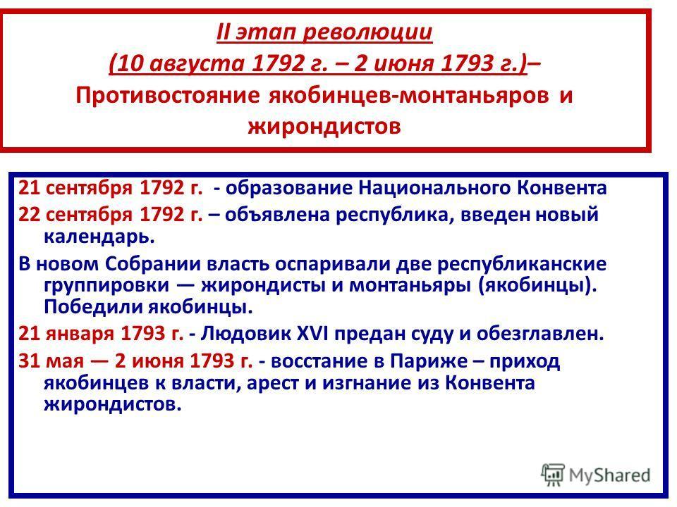 21 сентября 1792 г. - образование Национального Конвента 22 сентября 1792 г. – объявлена республика, введен новый календарь. В новом Собрании власть оспаривали две республиканские группировки жирондисты и монтаньяры (якобинцы). Победили якобинцы. 21