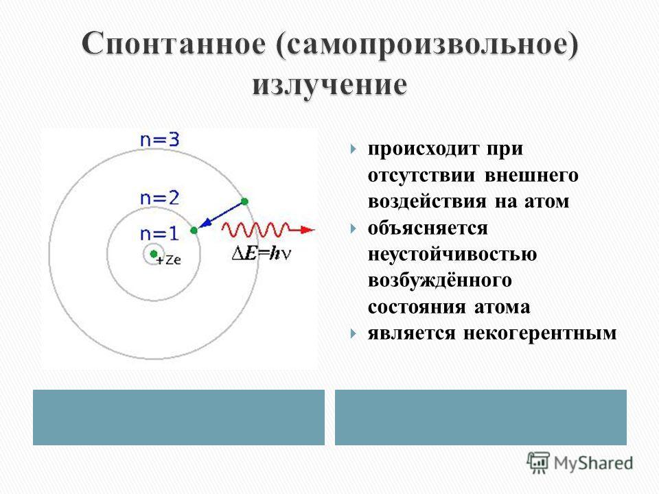 происходит при отсутствии внешнего воздействия на атом объясняется неустойчивостью возбуждённого состояния атома является некогерентным