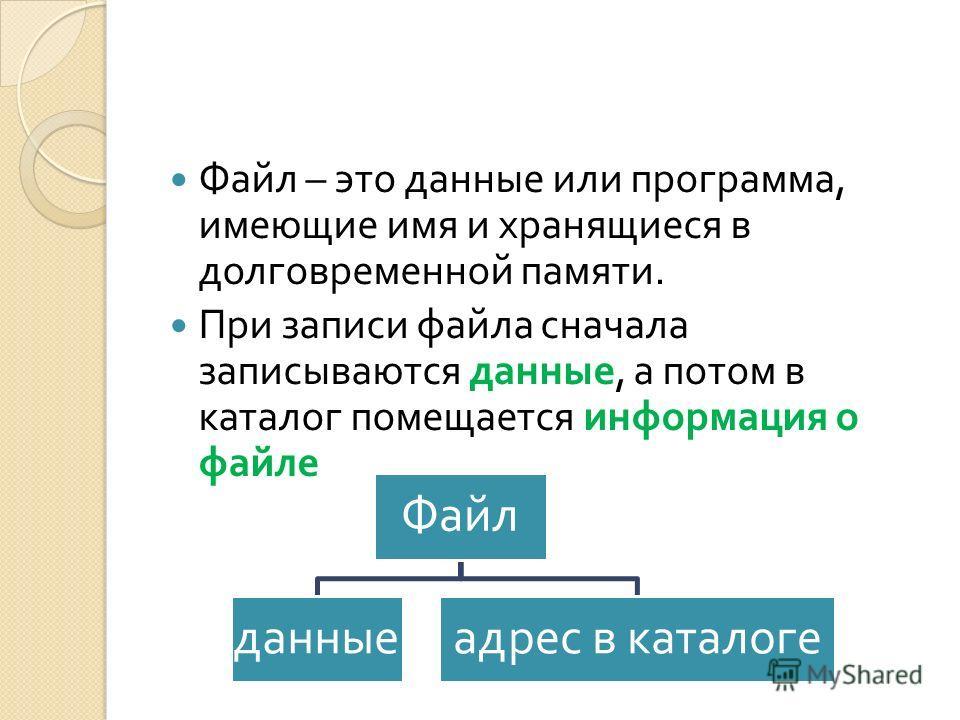 Файл – это данные или программа, имеющие имя и хранящиеся в долговременной памяти. При записи файла сначала записываются данные, а потом в каталог помещается информация о файле Файл данные адрес в каталоге