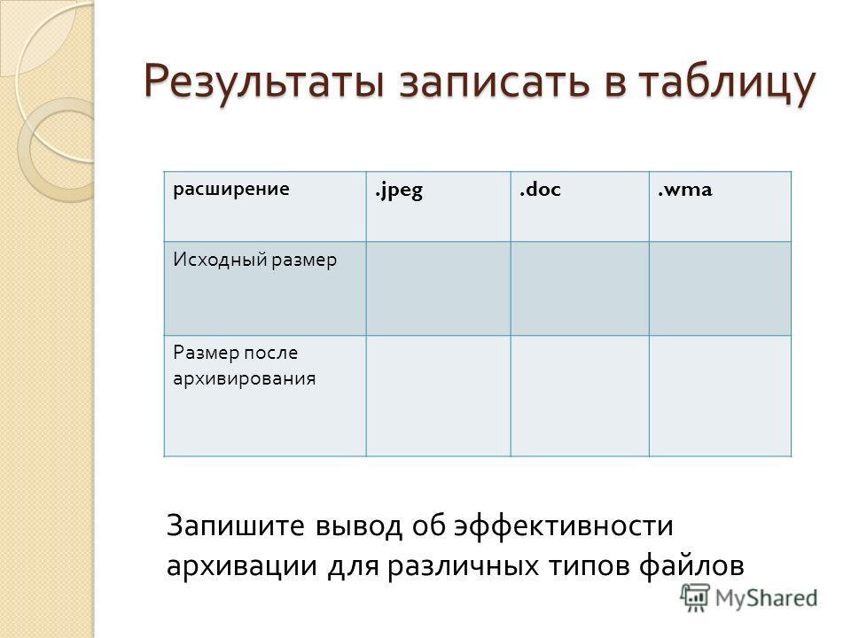 Результаты записать в таблицу расширение.jpeg.doc.wma Исходный размер Размер после архивирования Запишите вывод об эффективности архивации для различных типов файлов