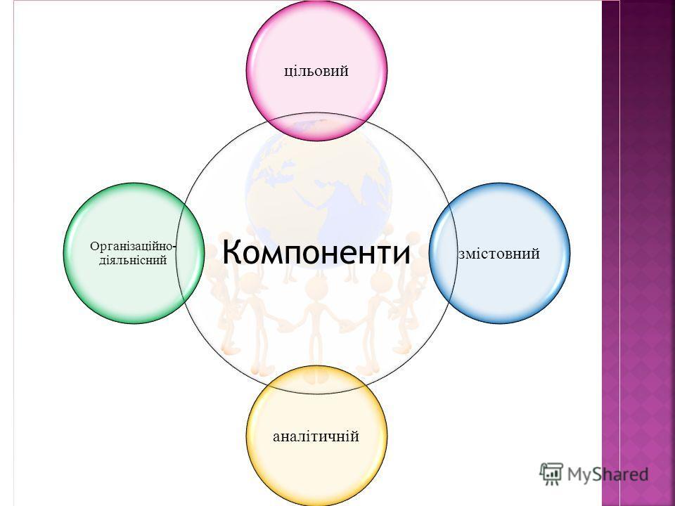 Компоненти цільовийзмістовнийаналітичній Організаційно- діяльнісний