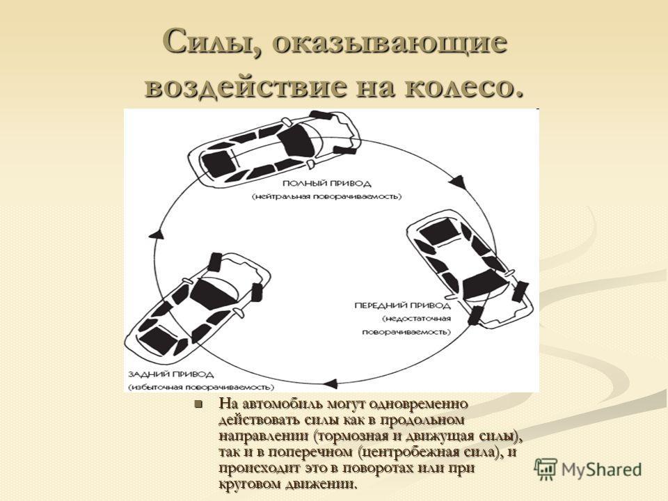 Силы, оказывающие воздействие на колесо. На автомобиль могут одновременно действовать силы как в продольном направлении (тормозная и движущая силы), так и в поперечном (центробежная сила), и происходит это в поворотах или при круговом движении. На ав