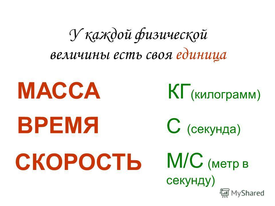 У каждой физической величины есть своя единица МАССА КГ (килограмм) ВРЕМЯ С (секунда) СКОРОСТЬ М/С (метр в секунду)