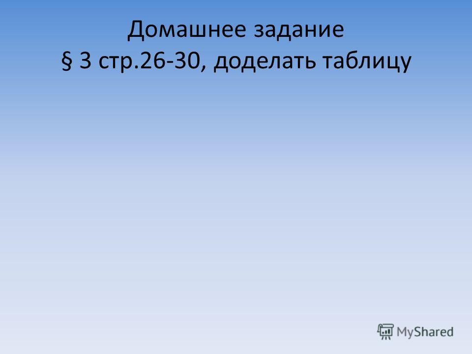 Домашнее задание § 3 стр.26-30, доделать таблицу