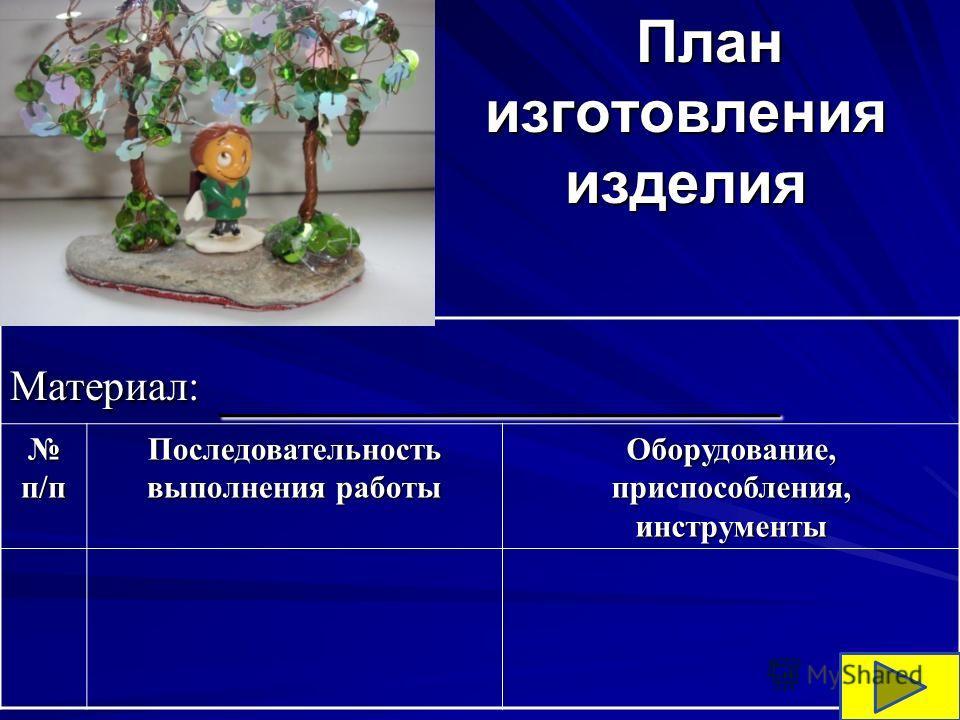 Материал: ______________ п/п п/п Последовательность выполнения работы Оборудование, приспособления, инструменты План изготовления изделия