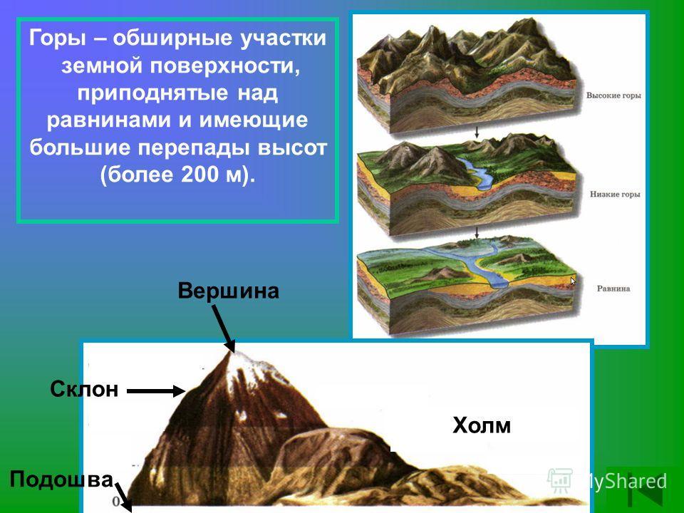 Горы – обширные участки земной поверхности, приподнятые над равнинами и имеющие большие перепады высот (более 200 м). Вершина Склон Подошва Холм