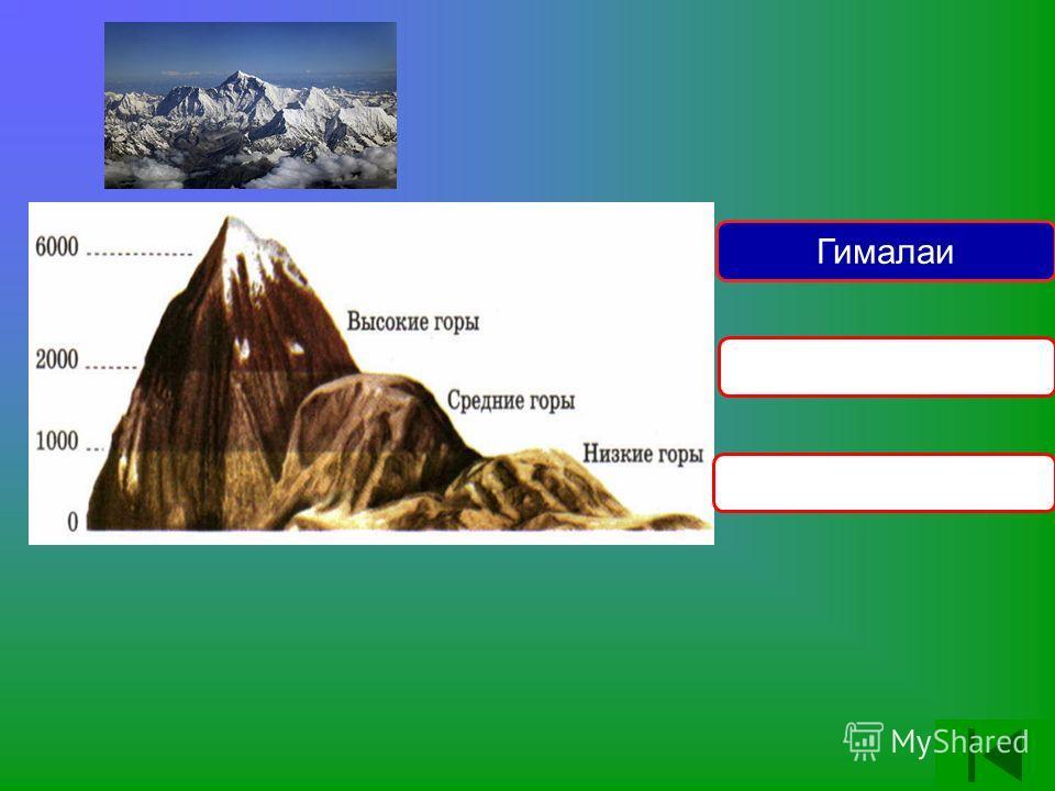 Уральские Кордильеры Гималаи