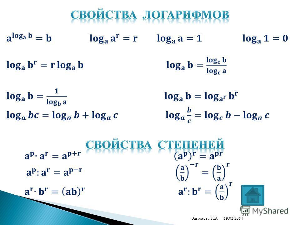 19.02.2014Антонова Г.В.