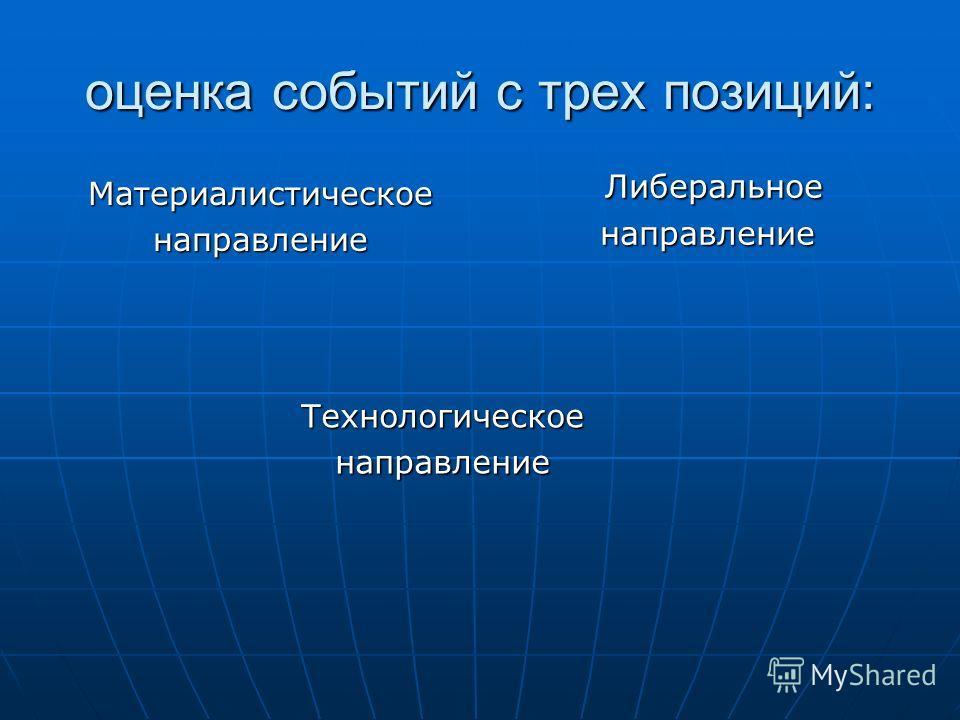 оценка событий с трех позиций: Материалистическоенаправление Технологическоенаправление Либеральное Либеральноенаправление