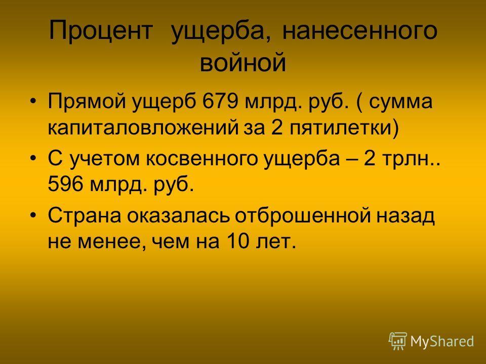 Процент ущерба, нанесенного войной Прямой ущерб 679 млрд. руб. ( сумма капиталовложений за 2 пятилетки) С учетом косвенного ущерба – 2 трлн.. 596 млрд. руб. Страна оказалась отброшенной назад не менее, чем на 10 лет.