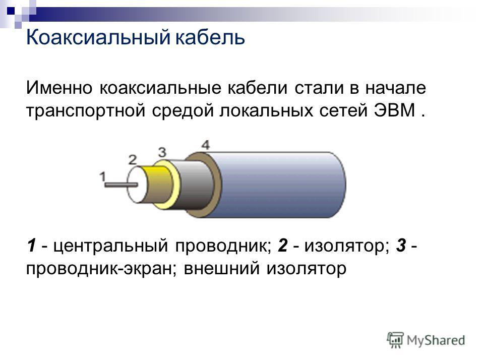 Коаксиальный кабель Именно коаксиальные кабели стали в начале транспортной средой локальных сетей ЭВМ. 1 - центральный проводник; 2 - изолятор; 3 - проводник-экран; внешний изолятор