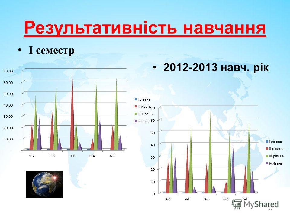 Результативність навчання І семестр 2012-2013 навч. рік 15