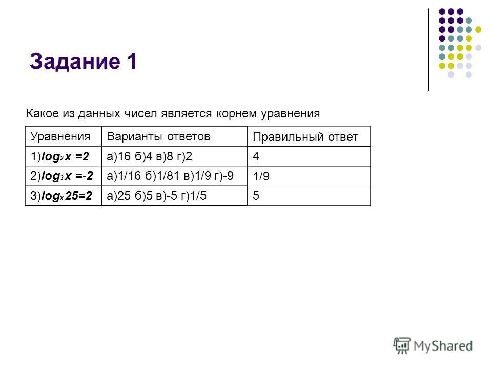 Задание 1 УравненияВарианты ответов 1)log 2 x =2а)16 б)4 в)8 г)2 2)log 3 x =-2a)1/16 б)1/81 в)1/9 г)-9 3)log x 25=2а)25 б)5 в)-5 г)1/5 Какое из данных чисел является корнем уравнения Правильный ответ 4 1/9 5