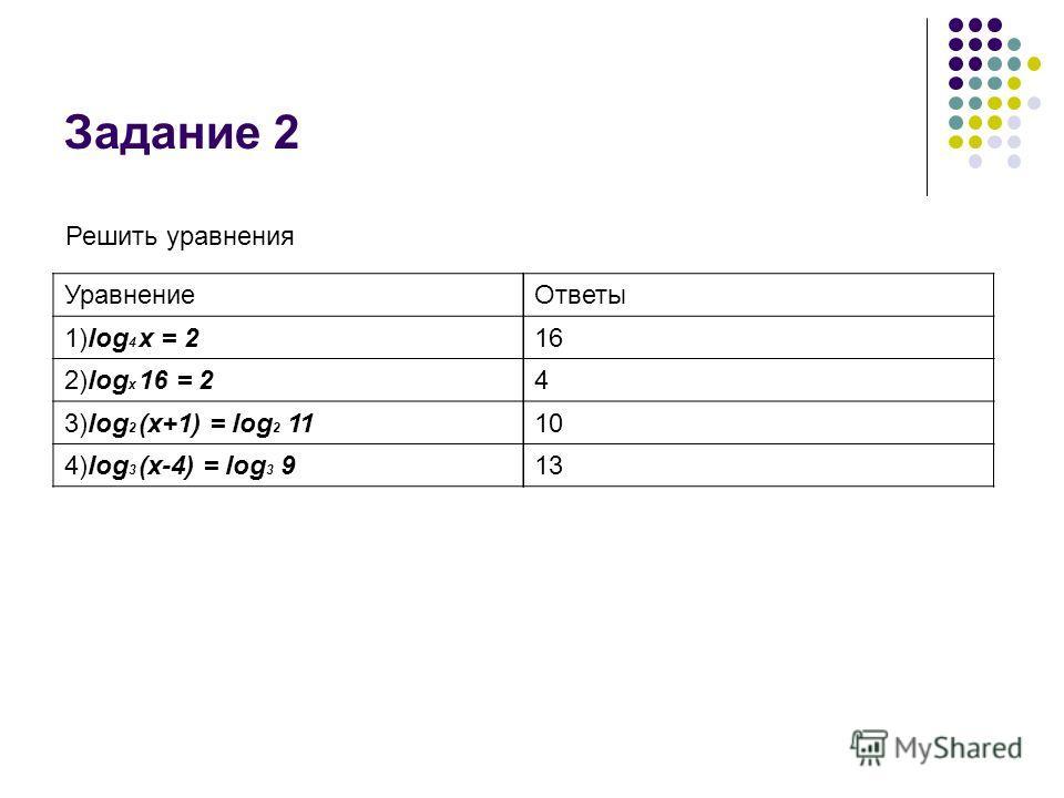 Задание 2 Уравнение 1)log 4 x = 2 2)log x 16 = 2 3)log 2 (x+1) = log 2 11 4)log 3 (x-4) = log 3 9 Решить уравнения Ответы 16 4 10 13
