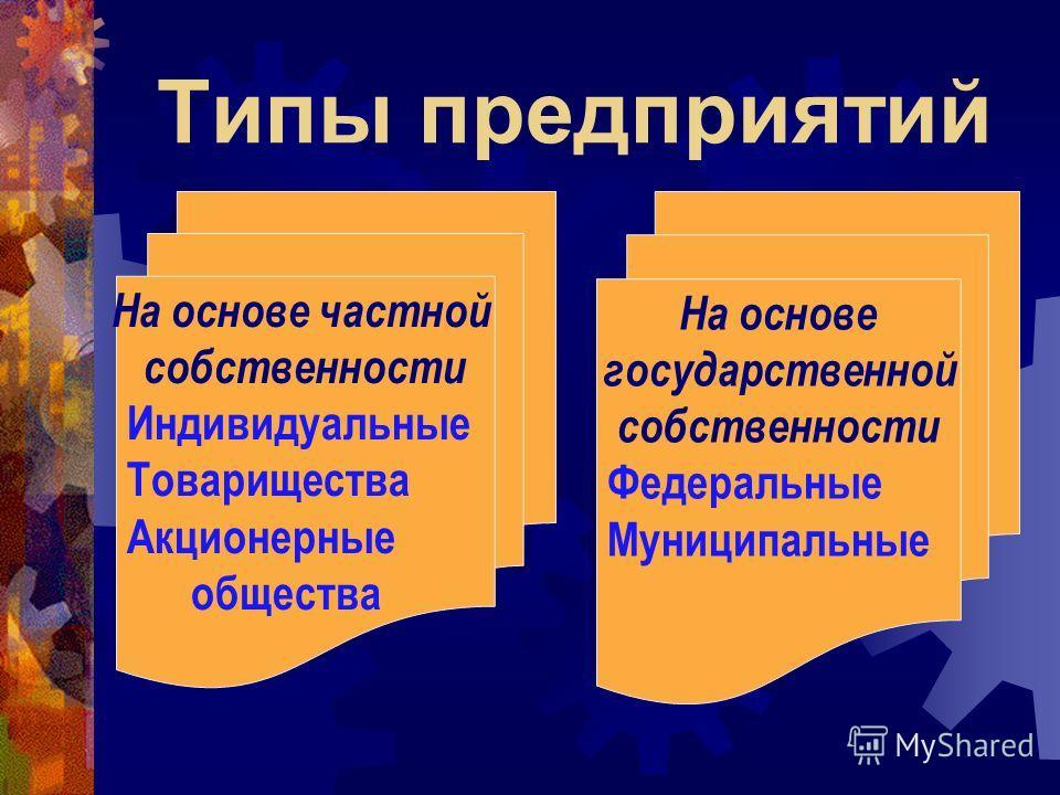 Типы предприятий На основе частной собственности Индивидуальные Товарищества Акционерные общества На основе государственной собственности Федеральные Муниципальные