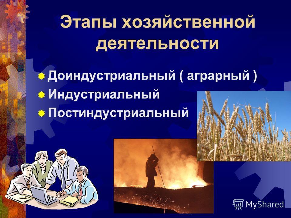Этапы хозяйственной деятельности Доиндустриальный ( аграрный ) Индустриальный Постиндустриальный