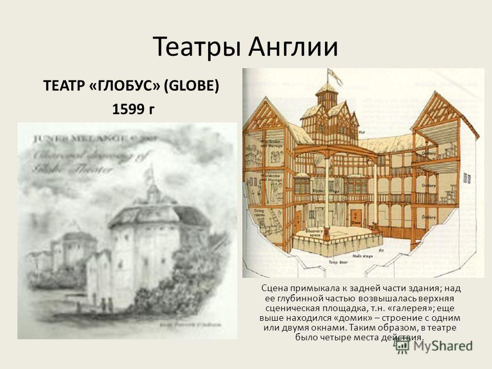 Театры Англии ТЕАТР «ГЛОБУС» (GLOBE) 1599 г Сцена примыкала к задней части здания; над ее глубинной частью возвышалась верхняя сценическая площадка, т.н. «галерея»; еще выше находился «домик» – строение с одним или двумя окнами. Таким образом, в теат