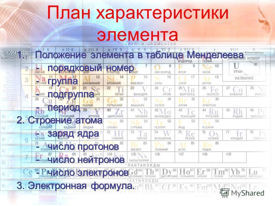 План характеристики элемента 1.Положение элемента в таблице Менделеева - порядковый номер - группа - подгруппа - период 2. Строение атома - заряд ядра - число протонов - число нейтронов - число электронов 3. Электронная формула. 1.Положение элемента