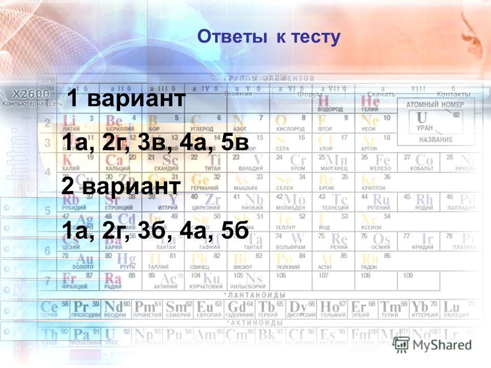 Ответы к тесту 1 вариант 1а, 2г, 3в, 4а, 5в 2 вариант 1а, 2г, 3б, 4а, 5б