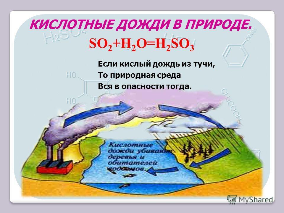 SO 2 +H 2 O=H 2 SO 3 КИСЛОТНЫЕ ДОЖДИ В ПРИРОДЕ. Если кислый дождь из тучи, То природная среда Вся в опасности тогда.