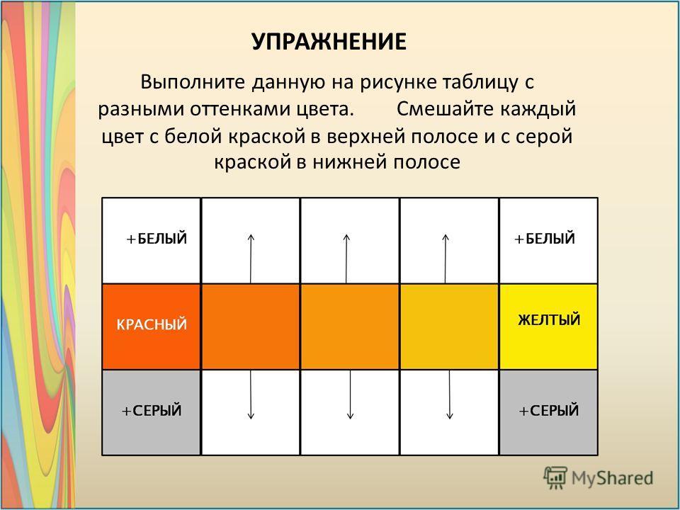 УПРАЖНЕНИЕ Выполните данную на рисунке таблицу с разными оттенками цвета. Смешайте каждый цвет с белой краской в верхней полосе и с серой краской в нижней полосе