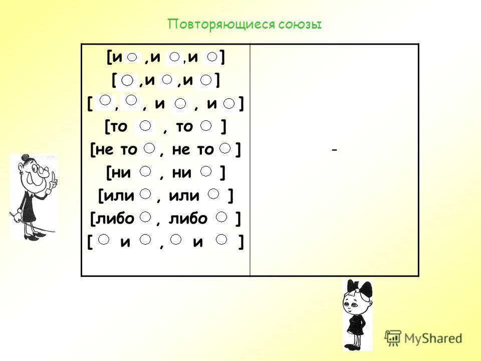 Повторяющиеся союзы [и,и,и ] [,и,и ] [,, и, и ] [то, то ] [не то, не то ] [ни, ни ] [или, или ] [либо, либо ] [ и, и ] -