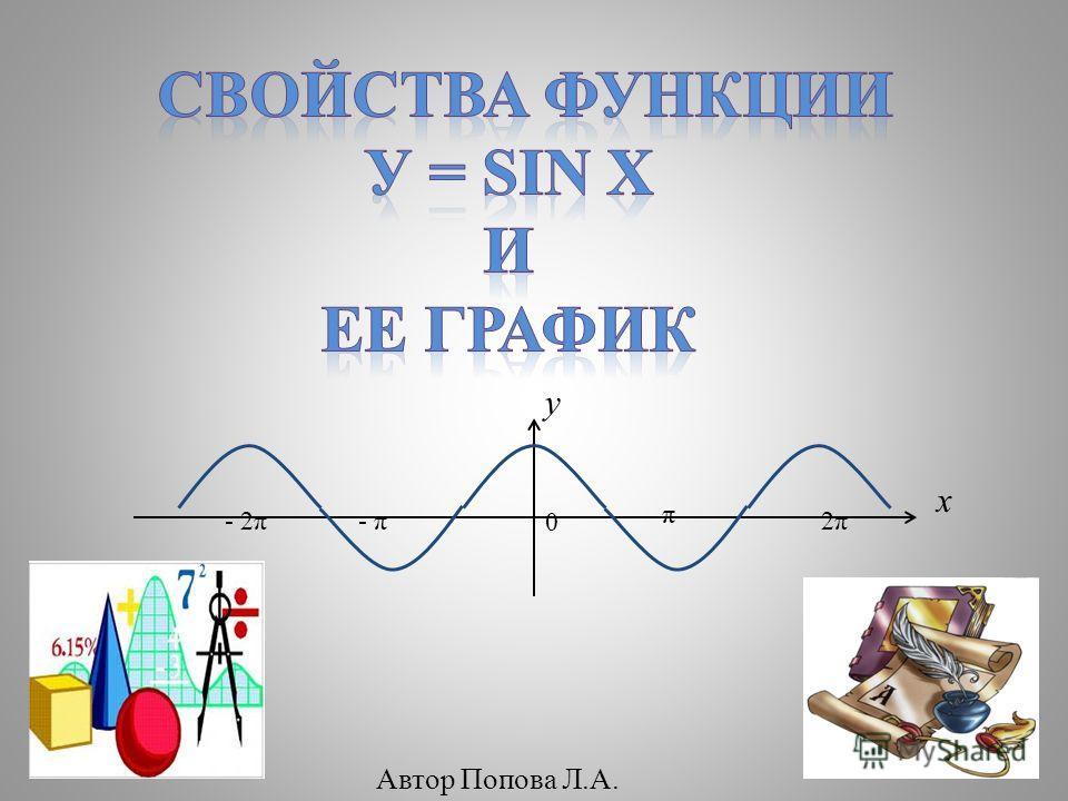 1 y x 2π2π π - π- 2π 0 Автор Попова Л.А.