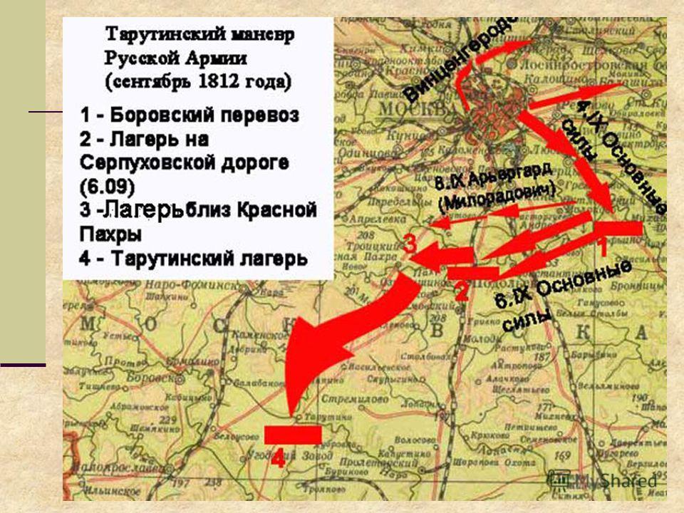 Тарутинский маневр « С потерей Москвы не потеряна еще Россия…Но, когда уничтожится армия погибнет Москва и Россия».