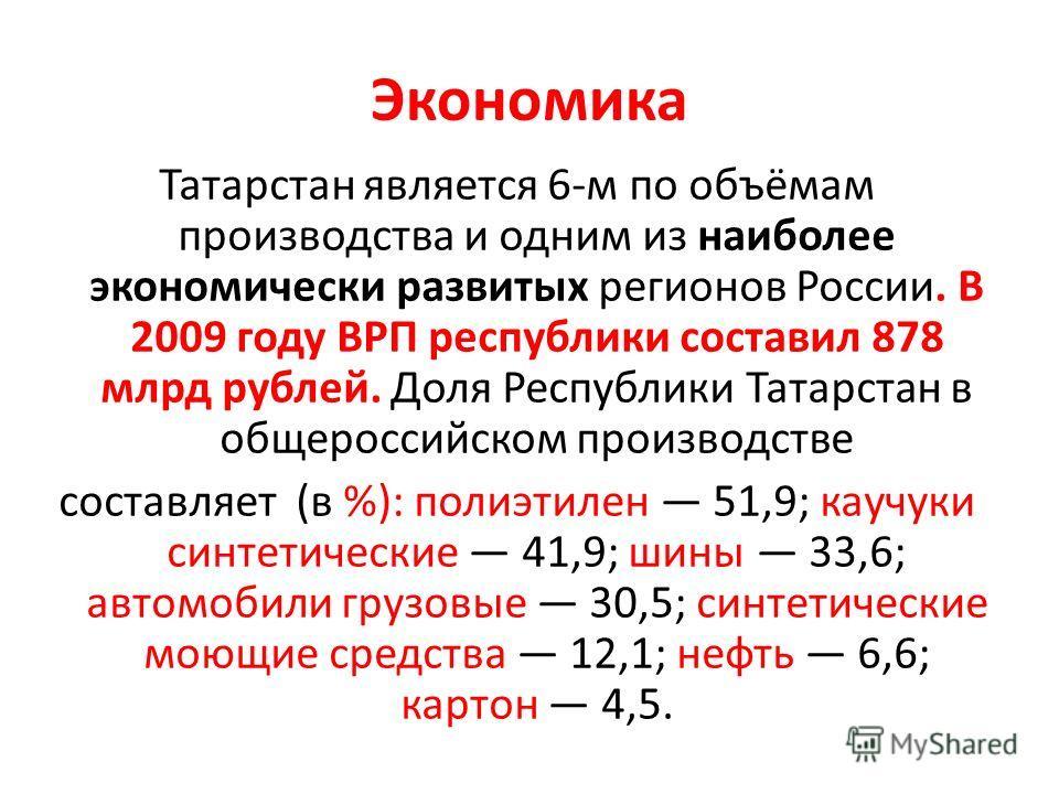 Экономика Татарстан является 6-м по объёмам производства и одним из наиболее экономически развитых регионов России. В 2009 году ВРП республики составил 878 млрд рублей. Доля Республики Татарстан в общероссийском производстве составляет (в %): полиэти