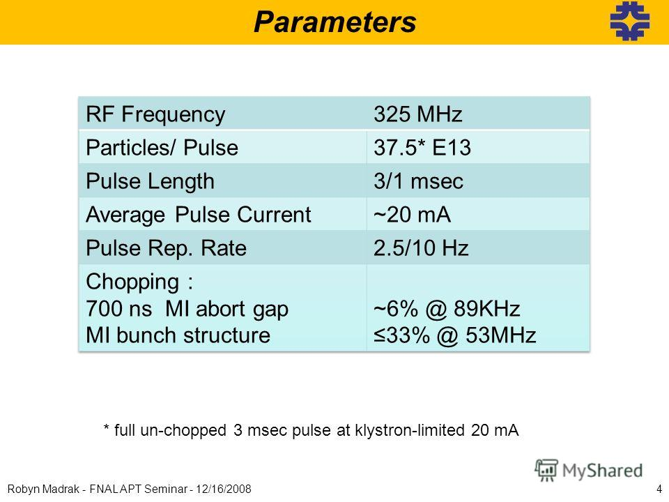 4 Parameters * full un-chopped 3 msec pulse at klystron-limited 20 mA