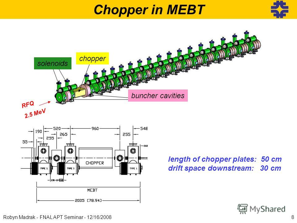 Chopper in MEBT length of chopper plates: 50 cm drift space downstream: 30 cm RFQ 2.5 MeV solenoids chopper buncher cavities 8Robyn Madrak - FNAL APT Seminar - 12/16/2008