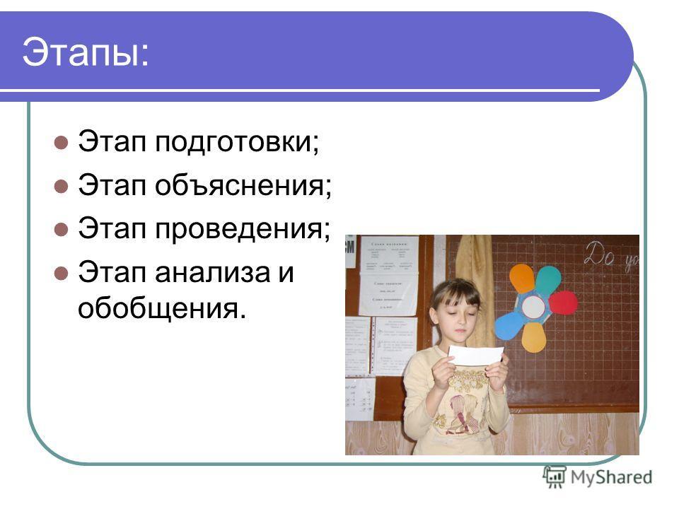 Этапы: Этап подготовки; Этап объяснения; Этап проведения; Этап анализа и обобщения.