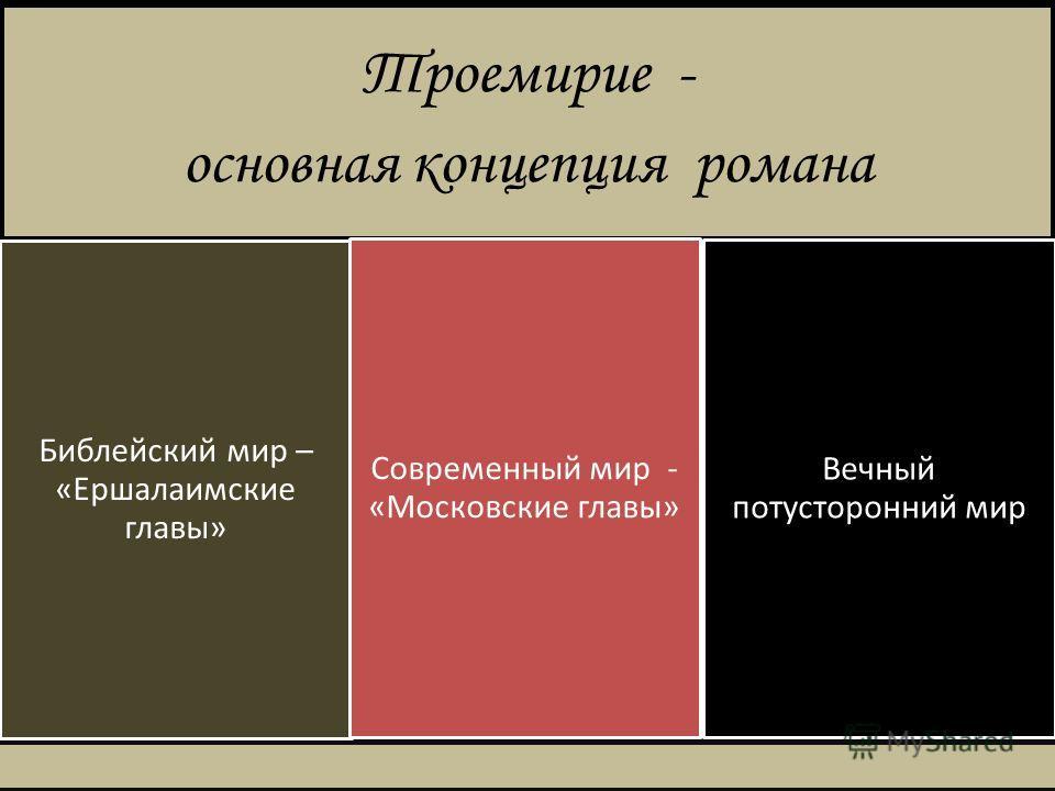 Троемирие - основная концепция романа Библейский мир – «Ершалаимские главы» Современный мир - «Московские главы» Вечный потусторонний мир