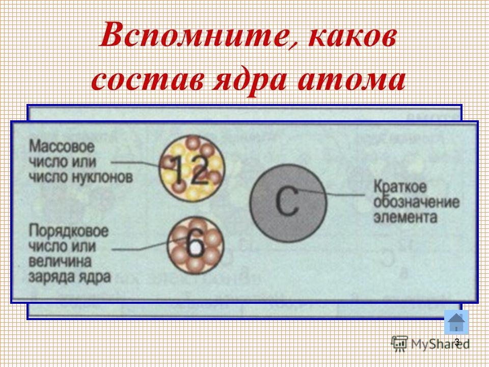 3 Вспомните, каков состав ядра атома