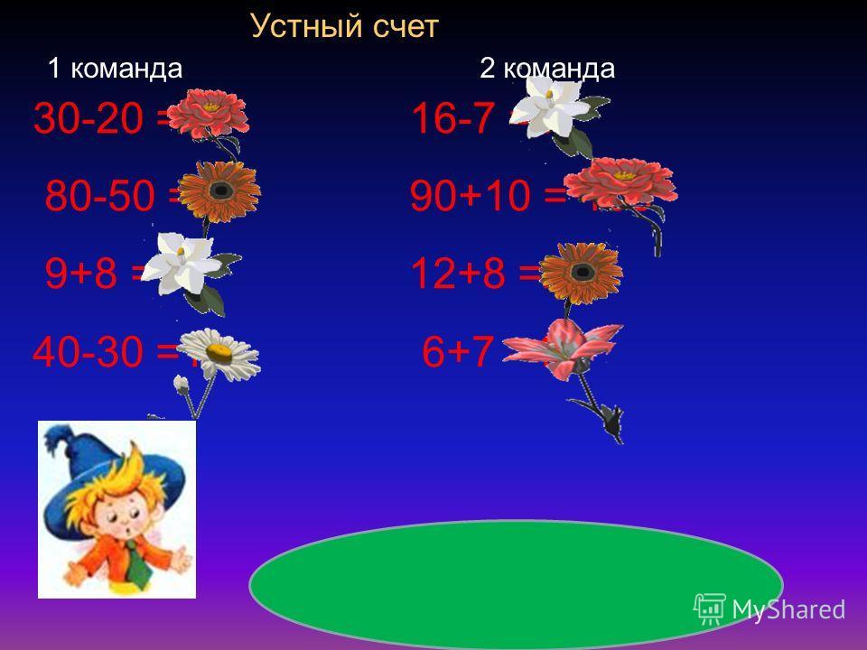 30-20 =10 16-7 =9 80-50 =30 90+10 = 100 9+8 =17 12+8 =20 40-30 =10 6+7 =13 1 команда 2 команда Устный счет