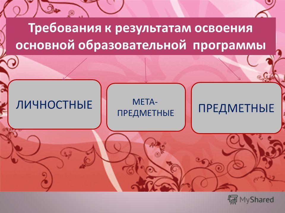 ЛИЧНОСТНЫЕ МЕТА- ПРЕДМЕТНЫЕ Требования к результатам освоения основной образовательной программы