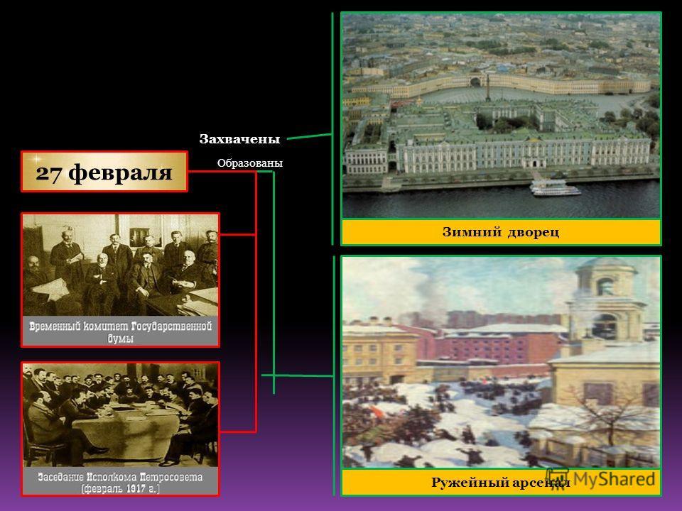 27 февраля Захвачены Ружейный арсенал Зимний дворец Образованы