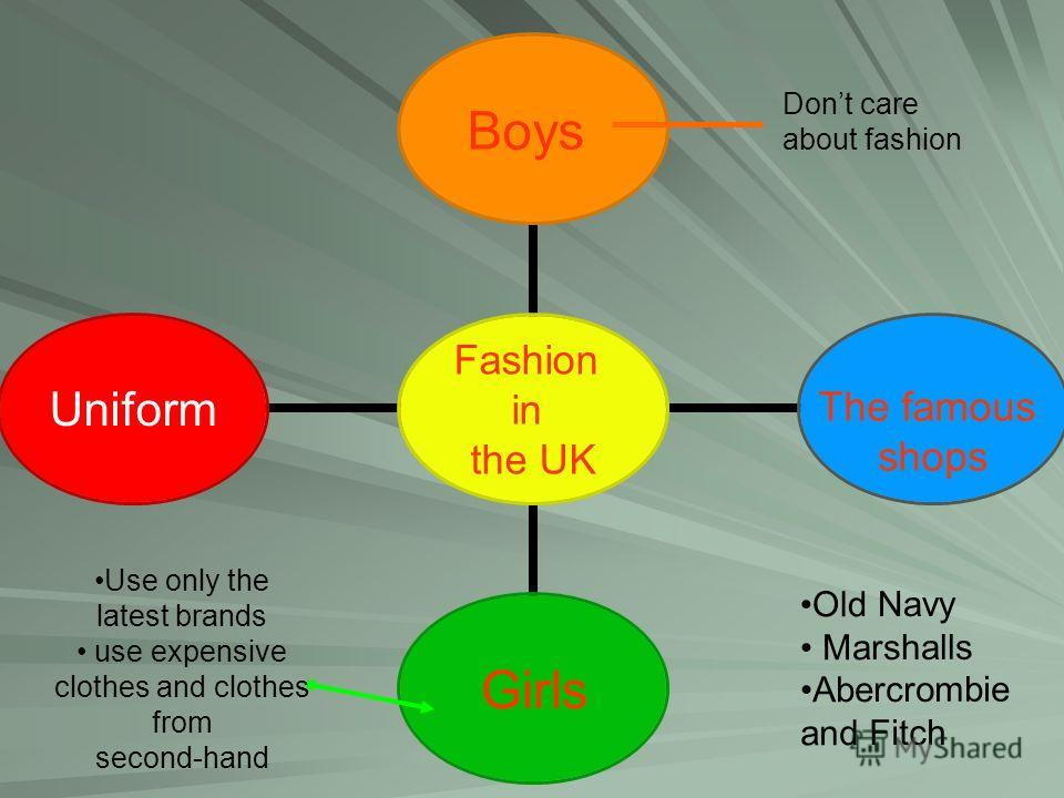 brand name clothes essay