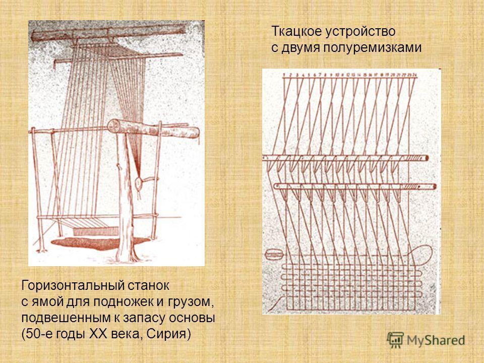 Горизонтальный станок с ямой для подножек и грузом, подвешенным к запасу основы (50-е годы XX века, Сирия) Ткацкое устройство с двумя полуремизками