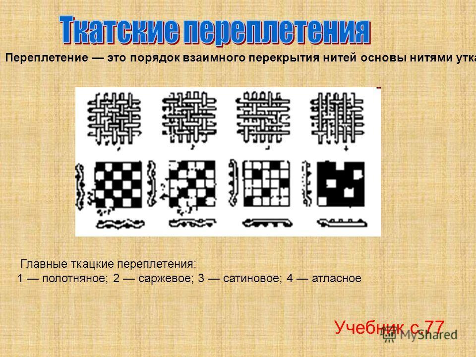 Переплетение это порядок взаимного перекрытия нитей основы нитями утка Главные ткацкие переплетения: 1 полотняное; 2 саржевое; 3 сатиновое; 4 атласное Учебник с.77