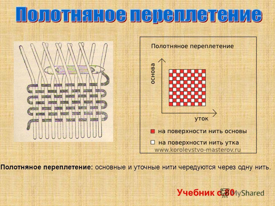 Полотняное переплетение: основные и уточные нити чередуются через одну нить. Учебник с.80