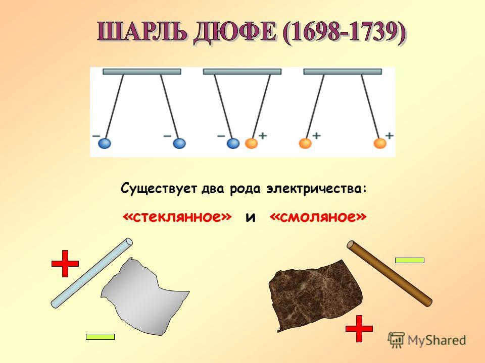 Существует два рода электричества: «стеклянное» и «смоляное»