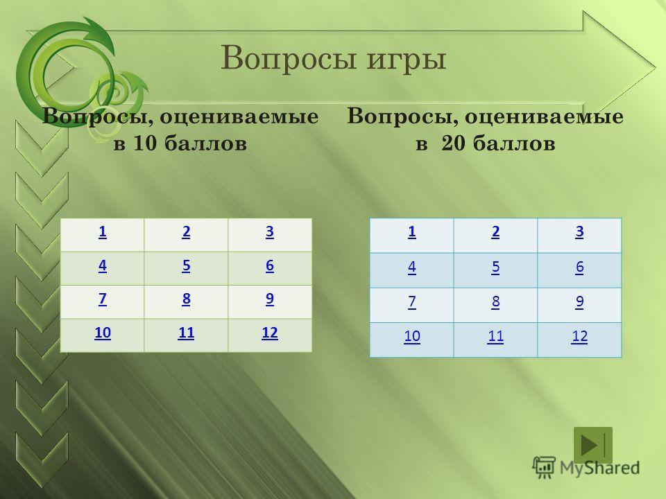 Вопросы игры Вопросы, оцениваемые в 10 баллов 123 456 789 101112 Вопросы, оцениваемые в 20 баллов 123 456 789 101112
