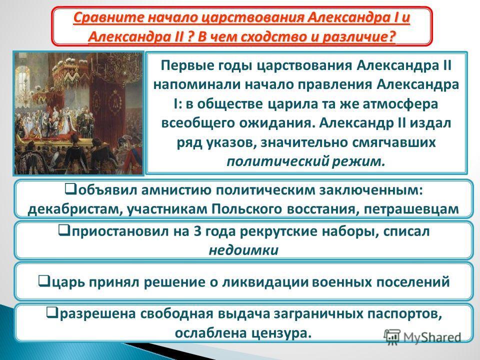 Российская «оттепель» Первые годы царствования Александра II напоминали начало правления Александра I: в обществе царила та же атмосфера всеобщего ожидания. Александр II издал ряд указов, значительно смягчавших политический режим. объявил амнистию по