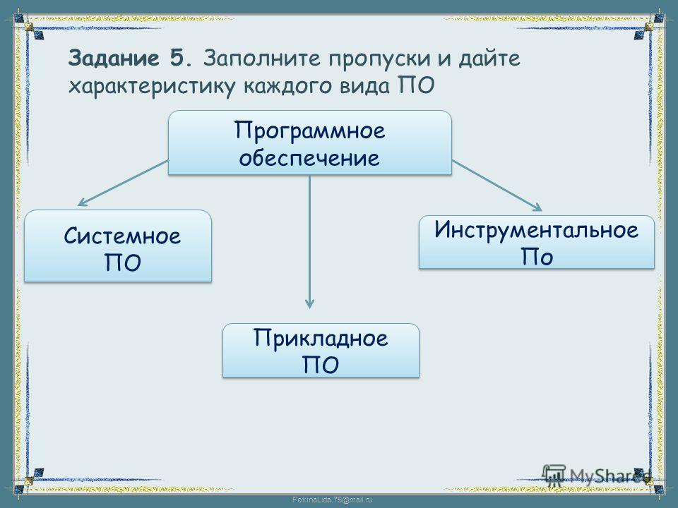 FokinaLida.75@mail.ru Задание 5. Заполните пропуски и дайте характеристику каждого вида ПО Программное обеспечение Инструментальное По Прикладное ПО Системное ПО