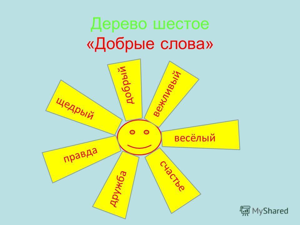 Дерево шестое «Добрые слова» груб ый вежливый добрый щедрый весёлый счастье дружба правда