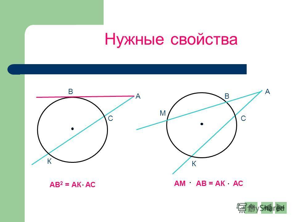 Нужные свойства А В С К М АМ АВ = АК АС А В С К АВ 2 = АК АС