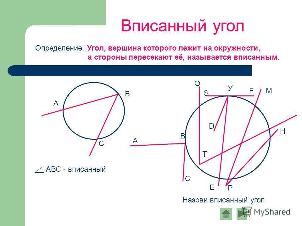 Определение. Угол, вершина которого лежит на окружности, а стороны пересекают её, называется вписанным. В А С АВС - вписанный А В С Е Р Н К М О Т У S F D Назови вписанный угол