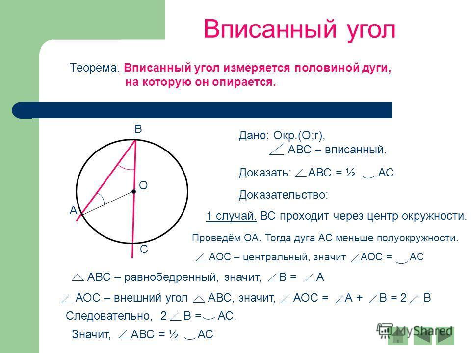 Вписанный угол Теорема. Вписанный угол измеряется половиной дуги, на которую он опирается. Дано: Окр.(О;r), АВС – вписанный. Доказать: АВС = ½ АС. Доказательство: 1 случай. ВС проходит через центр окружности. Проведём ОА. Тогда дуга АС меньше полуокр